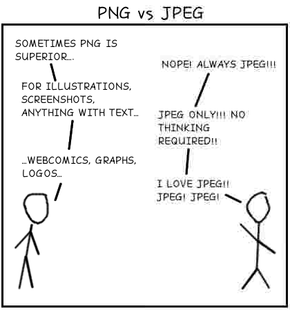 PNG vs. JPEG by Louis Brandy